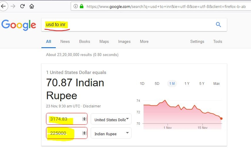How Much Is 2 25 Lakh Indian Rus In Dollars Quora