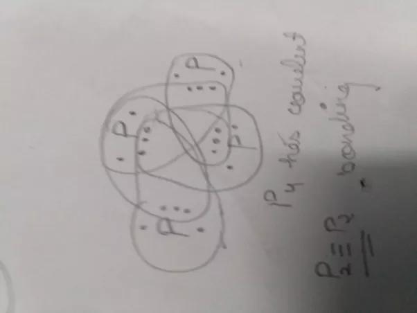 32 Electron Dot Diagram For Phosphorus