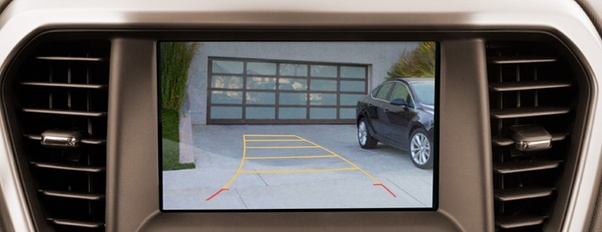 How Does The Birds Eye View Of My Car S Backup Camera Work Quora