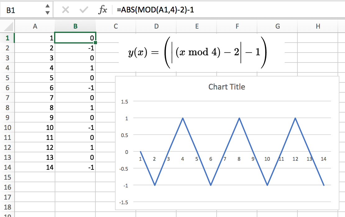 What is the code to create a triangle waveform in Excel using VBA