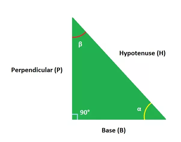 Right Angle Base : How to find the height of a right angled triangle if