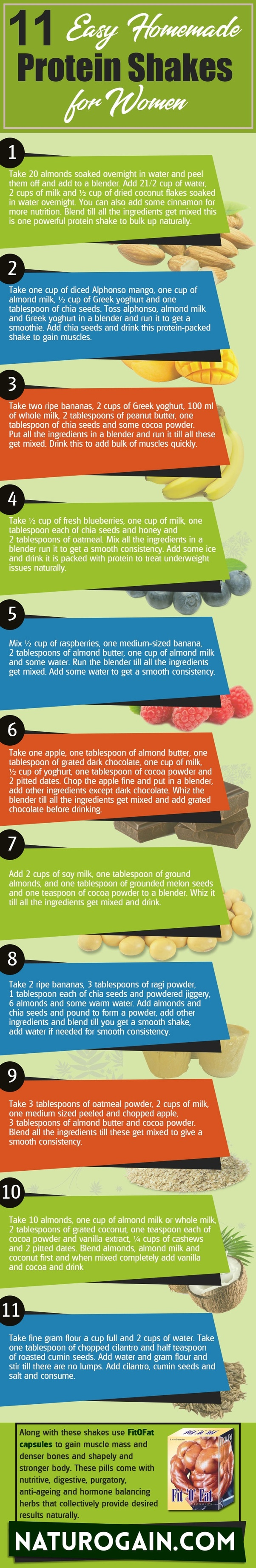 How to make a homemade protein shake, replacing protein