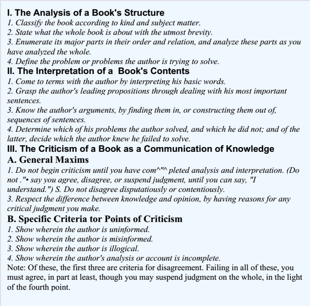 What is the most effective way to read a book and what can one do it goes on to put important rules for reading fandeluxe Images