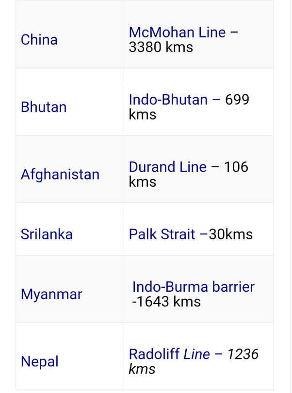 Which two countries share a boundary with India? - Quora
