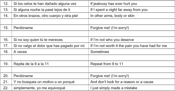 What Is The Best Way To Say Sorry In Spanish Quora We hope this will help you to understand spanish better. say sorry in spanish quora
