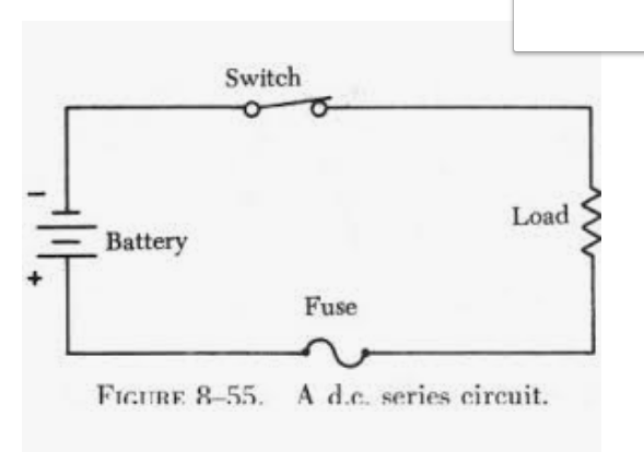 Diagram  What Causes A Fuse Wire To Get Very Hot Full