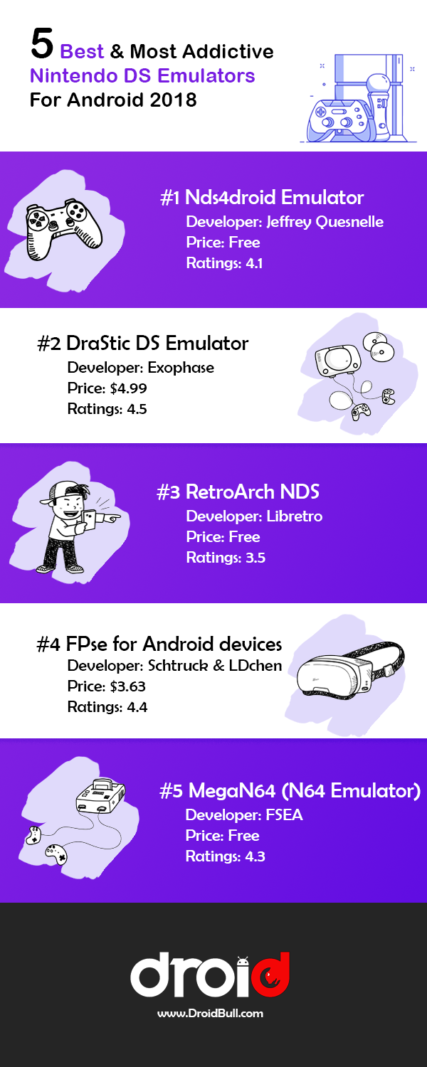 What is the best Nintendo ds emulator for Android? - Quora