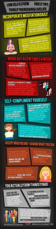 factors of self confidence