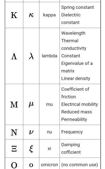 main-qimg-7c48969199d4e081224ea4dd1ddec1a1-c Omega Symbol Meaning In Math on
