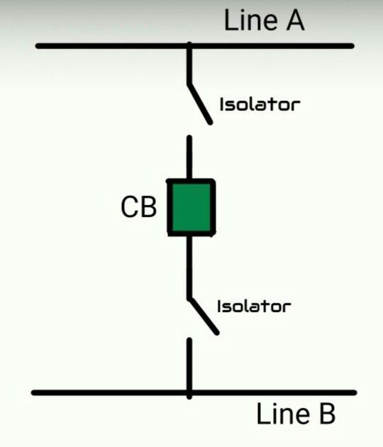 What are some differences between isolators and circuit breakers ...