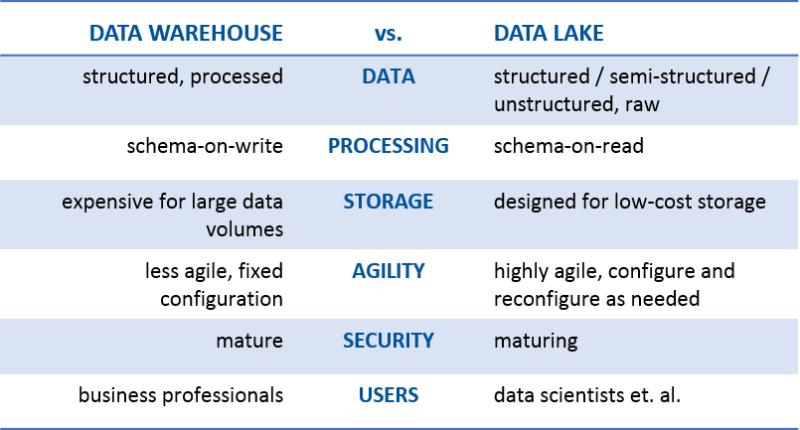 Data Warehousing And Data Mining Book Pdf