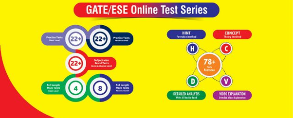 Which is better, the Made Easy or the GATE Academy study