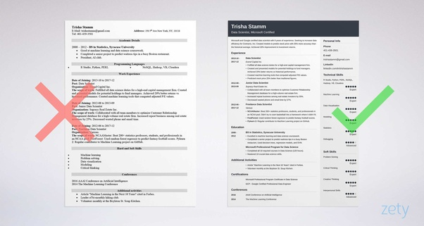 What Should A Resume Look Like For An Entry Level Data Scientist