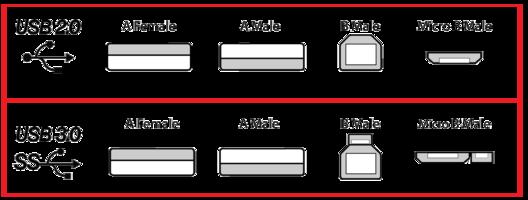 Usb Pins Diagram on usb audio cable, usb 3 pins, usb dvd drive, usb pinout, usb coupler, usb power cable, usb to micro usb charging cable, usb cable configurations, usb strip, usb outlet adapter, usb ends, usb button, usb power outlet, usb a b, usb circuit, usb serial adapter, usb data logger, usb volume control, usb wiring,