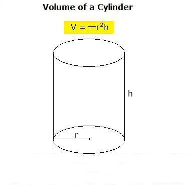 How To Find The Height And Diameter Of A Cylinder When You Only Know