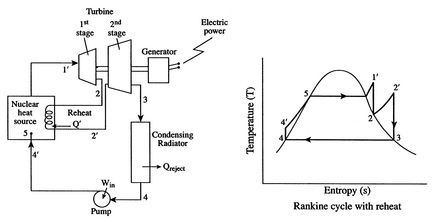 geothermal power plant ts diagram what is a rankine cycle? - quora gas power plant schematic diagram #12