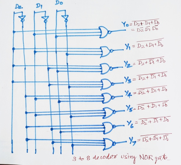 logic diagram for 3 8 decoder how can we implement a 3 8 decoder using only not and nor gates  8 decoder using only not and nor gates