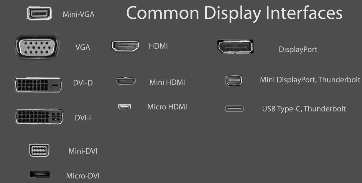 Is my monitor not picking up signal from my PC because of it
