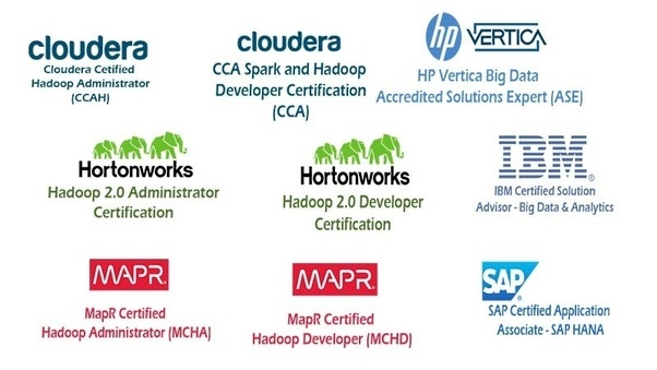 What is the most popular big data certification? - Quora