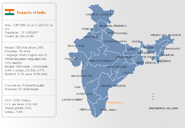 India On A Map Of The World.What Is The Official Map Of India Quora