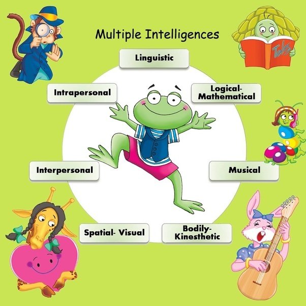 Multiple intelligence for adults