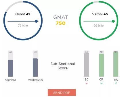 How to score more than 750 in the GMAT - Quora
