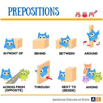 Teaching prepositions of place to adults