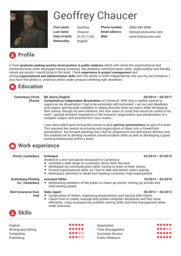 what is the best cv format for a high school graduate
