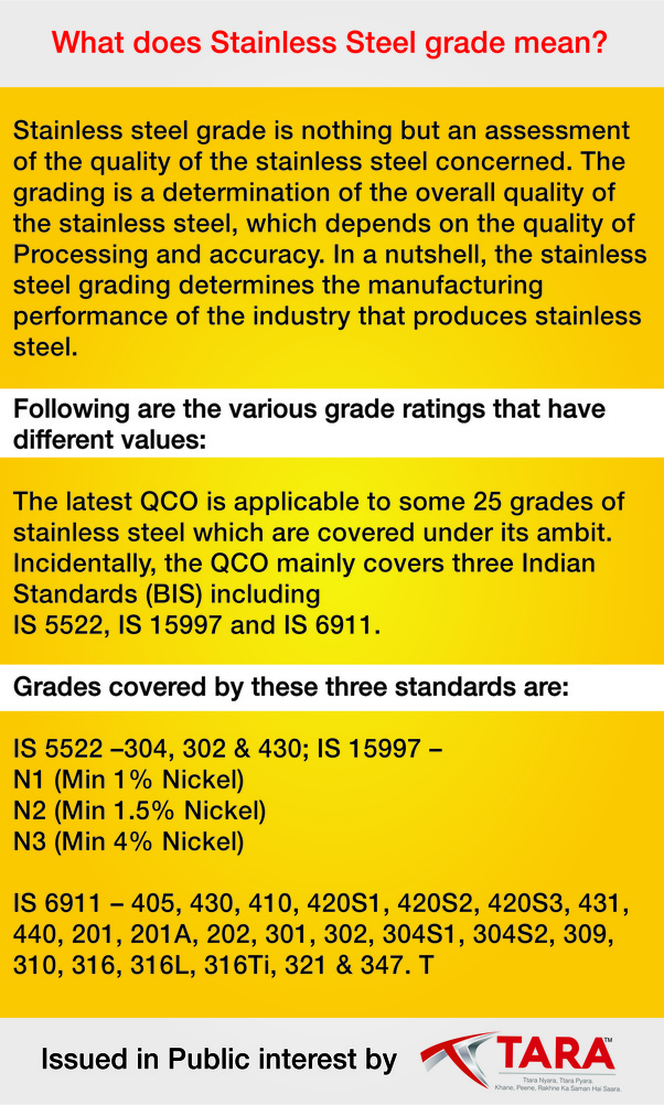 What Are The Stainless Steel Grades