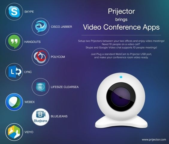 How to set up video conferencing in a Meeting Room - Quora