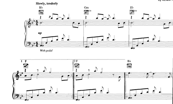 Is It Okay To Practice Only The Scales To Become A Super Good