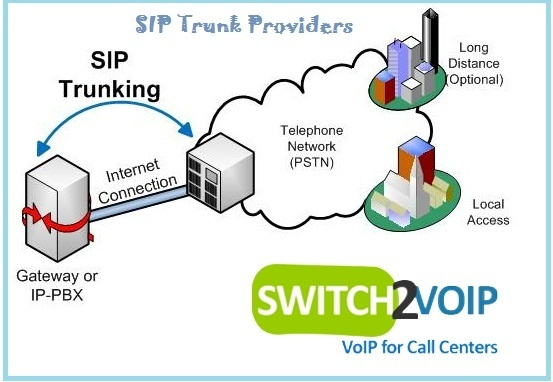 how voip can be beneficial for my business