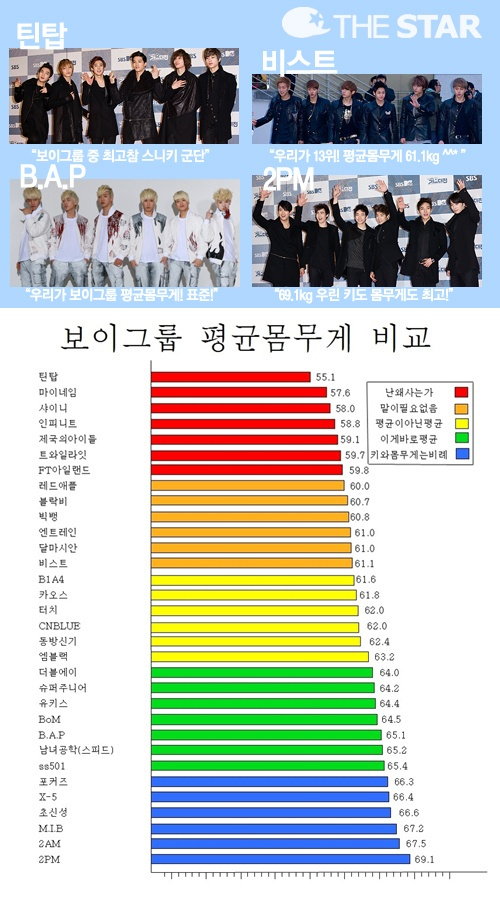 Who are the thinnest K-pop idols? - Quora