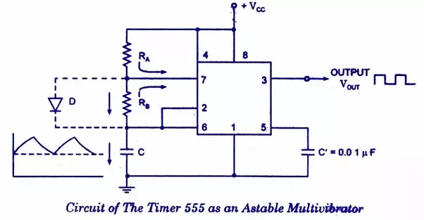 Adjustable 555 Timer Circuit In Addition 555 Timer Circuits Projects