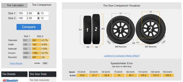Compare Tire Sizes >> Should We Use A 145 80 R13 Size Tyre For The Wagon R Lx 2006