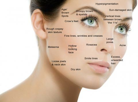 Top 10 dermatologists in India   TheHealthSite.com
