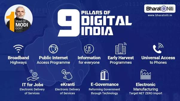 Image result for high benefits of digital india programme