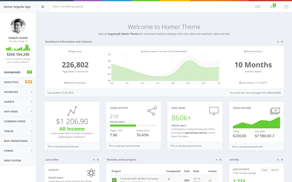 Where can I find a great customizable Bootstrap dashboard template ...
