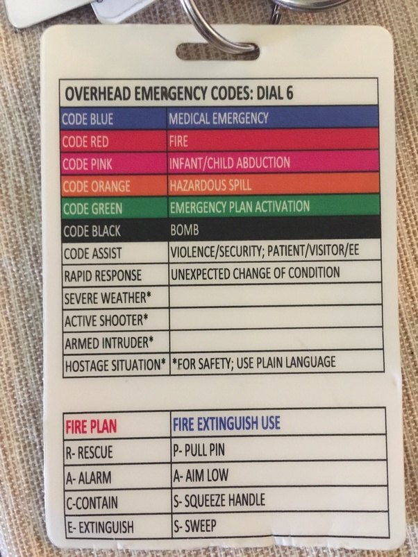 What does Code Green mean in a hospital emergency room? - Quora