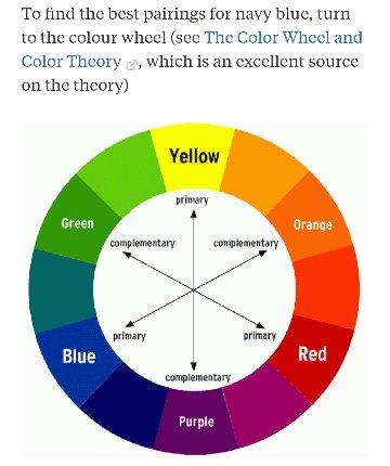 Other Primary Colours Include Red And Yellow They Are Also Known As Triads