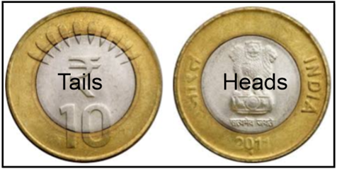 In a 10 rupees coin, which side is the head if the number