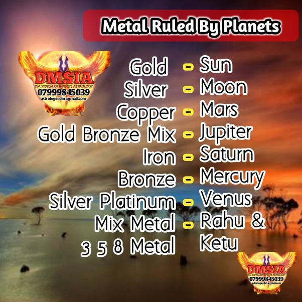 Which metals are ruled by which planets as per astrology? - Quora