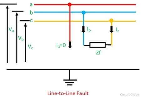 what will happen if two phase wires touch with each other quora rh quora com two phase connection 220v two phase wiring