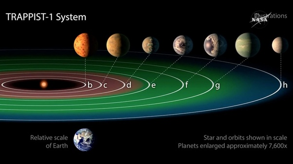 Which Planet Is Called A Moving Star Quora