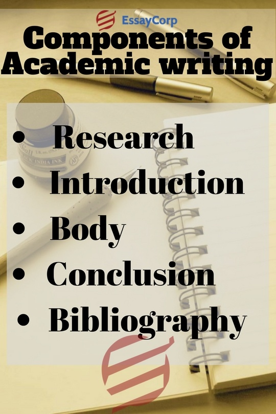 following are main 5 components of academic writing you can check