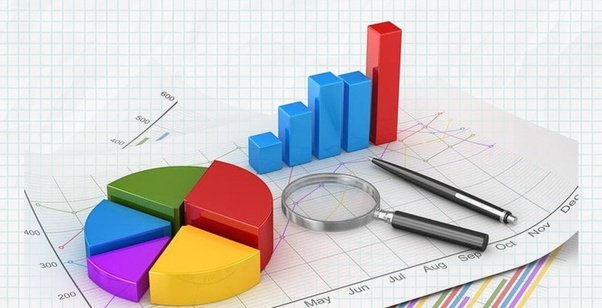What are the basics of financial modeling? - Quora