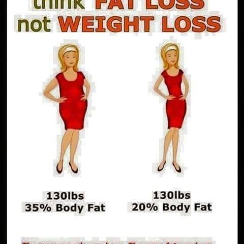 6 Week Diet Plan To Lose 20 Pounds