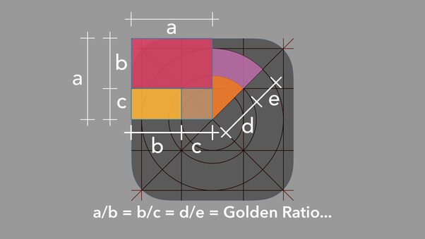 How To Create A Logo Using The Golden Ratio Can You Show The Results Of Your Logo Made Using The Golden Ratio Quora