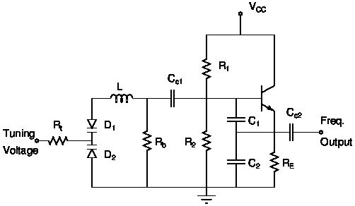 how to design a sine wave generator using dc sources