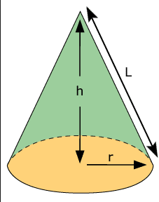 how to calculate the curved surface area of a cone